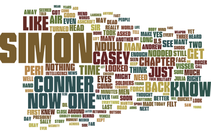 Novel-WordCloud-03